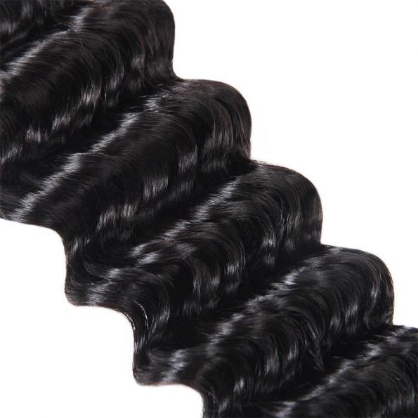 Deep Wave Double Strong Weft Details