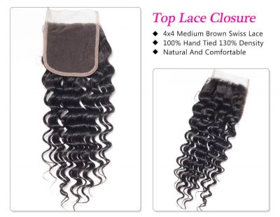 deep-wave-closure